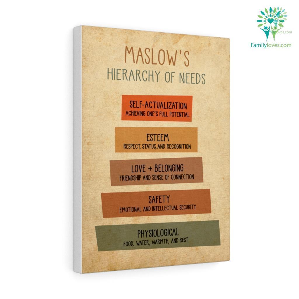 Maslow_S Herarchy Of Needs Canvas Familyloves.com