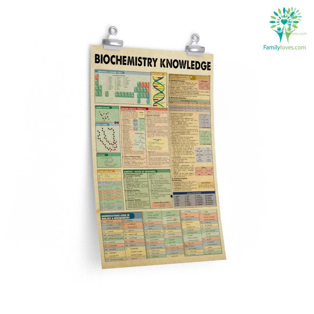 Biochemistry Knowledge Posters Familyloves.com